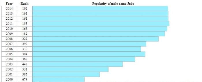 jude_stats