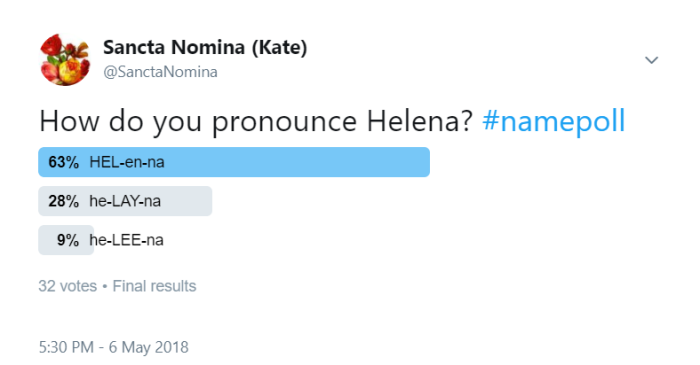 helena_namepoll